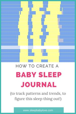 Figure Out Your Baby's Sleep Patterns And Trends! This Is The Way To Figure Out Sleep! There Are Several Ways To Track Your Baby's Sleep Trends Such As Using An Online Site Or Figure It Out With Pen And Paper.